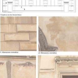 1. Schede delle forme di alterazione presenti sulla facciata di via S.G