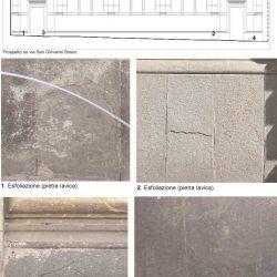 3. Schede delle forme di alterazione presenti sulla facciata di via S.G