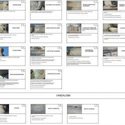 Abaco delle forme di alterazione e indicazioni di progetto