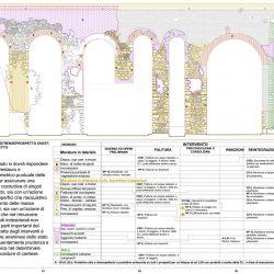 Prospetto Ovest del Tratto di I di Viale Castrense_ mappatura degrado-progetto