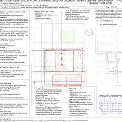 Schema dei lavori in fondazione dedotto dalle fonti d'archivio