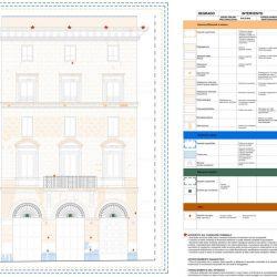 Progetto di restauro della facciata